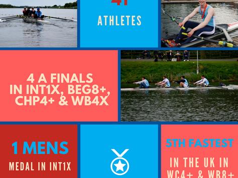 British University Championships 2017 - The BUCs Double
