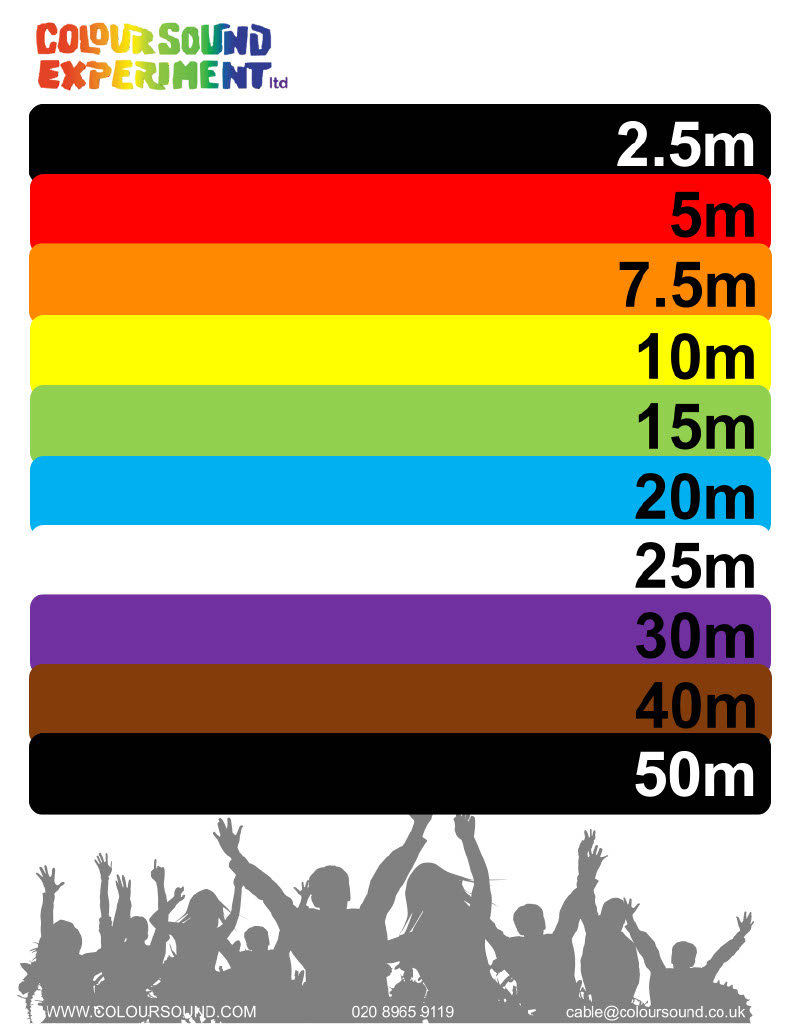 Cable Colour Codes1024_1.jpg