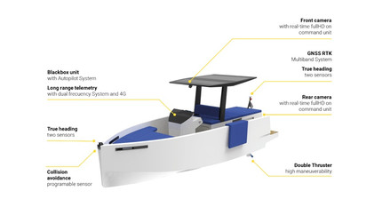 GPASEABOTS Launches an Automation and Hybridization Technology for Recreational Boats