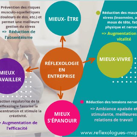 La réflexologie en entreprise, un réflexe gagnant