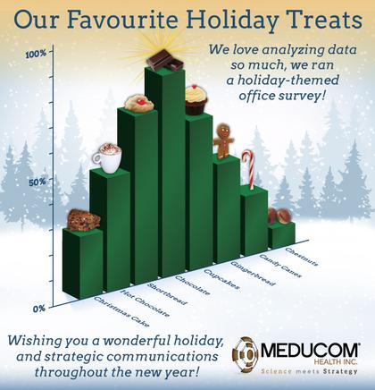 Happy Holidays from MEDUCOM!