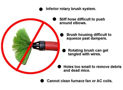 Info diagram