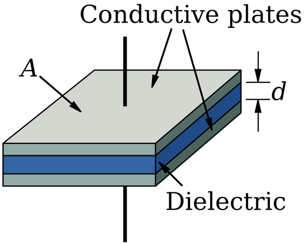 Dielectric capacitors