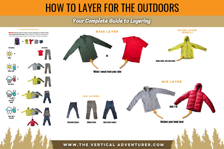 How to Layer for the Outdoors. Your Complete Guide to Layering
