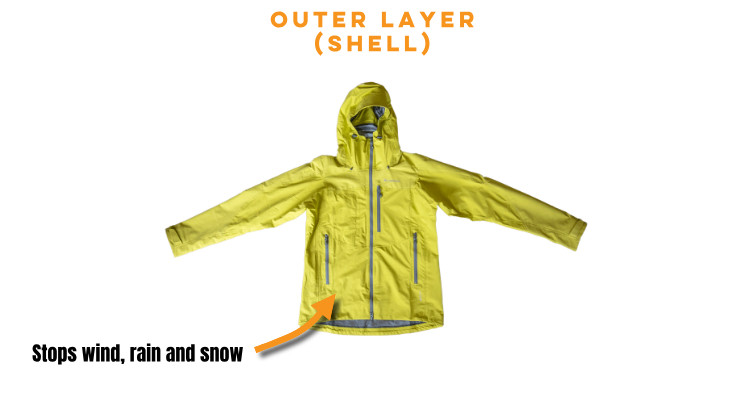 Outer (shell) layer - layering for the outdoors