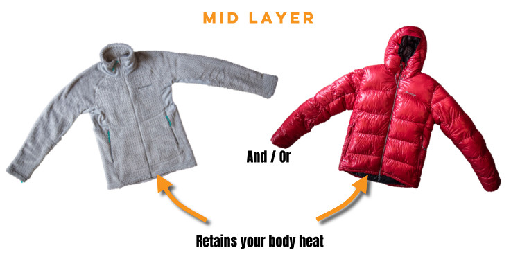 Mid layer- layering for the outdoors