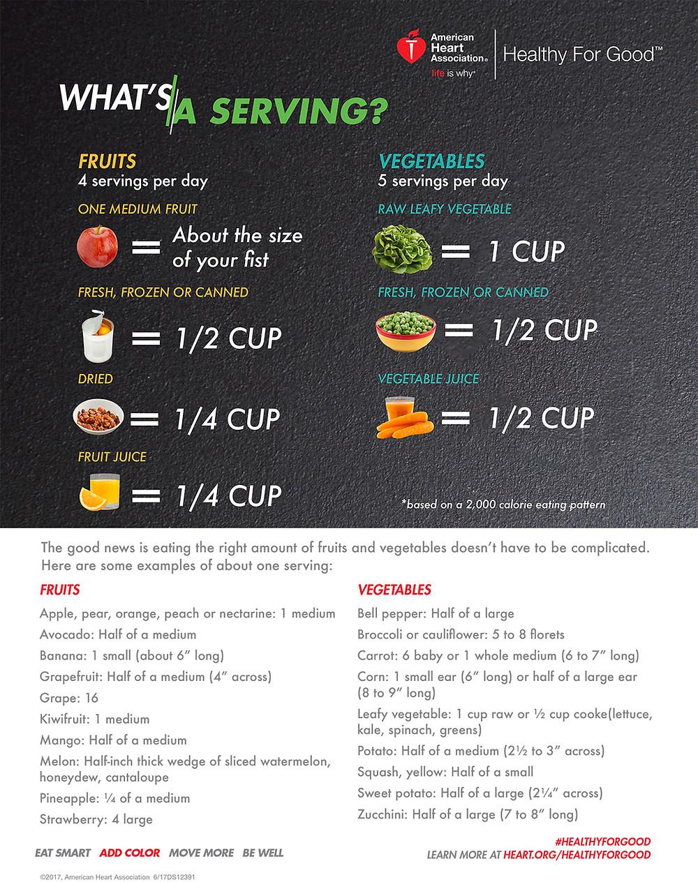 servings of vegetables