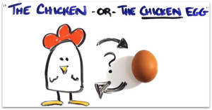 chicken and egg diagram