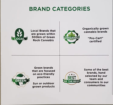 Local, Organic, Green, Best of the best Cannabis Products