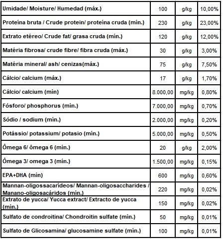tabela provence mg.jpg