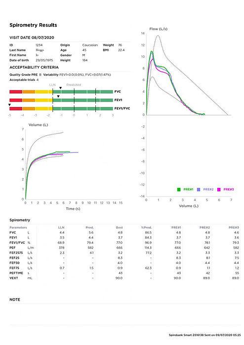 spirobank_smart_report-723x1024.jpg