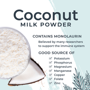 190425_DM_InfoGraphic_CoconutMilkPowder_