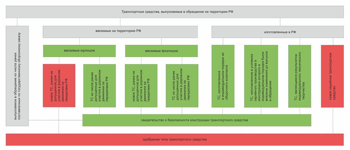 схема СБКТС