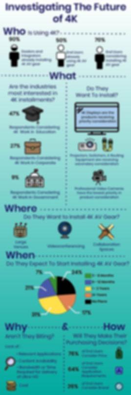 Panasonic Infographic.jpg