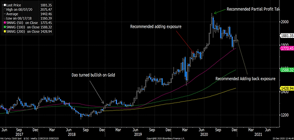 2020 Gold Spot.png