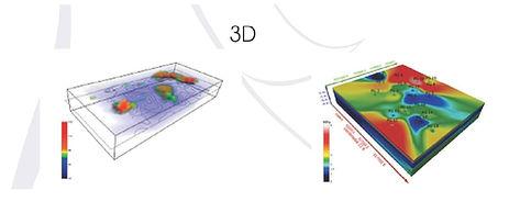 Modelación para tomografia