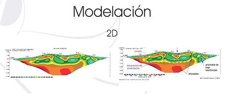 Modelacion para tomografia