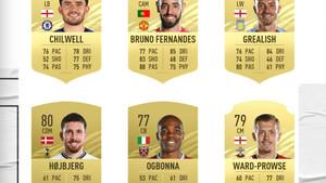 FIFA 21: Les nominés du joueurs du mois de Premier League sont connus