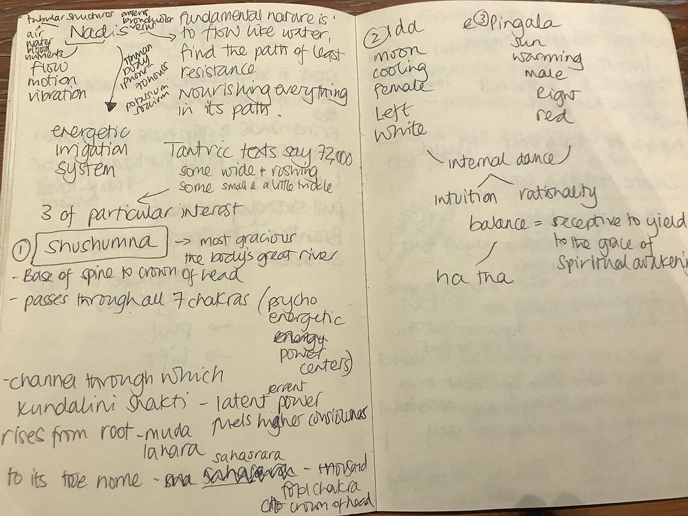 My raw class notes - the reminder of the key points I wanted to share...