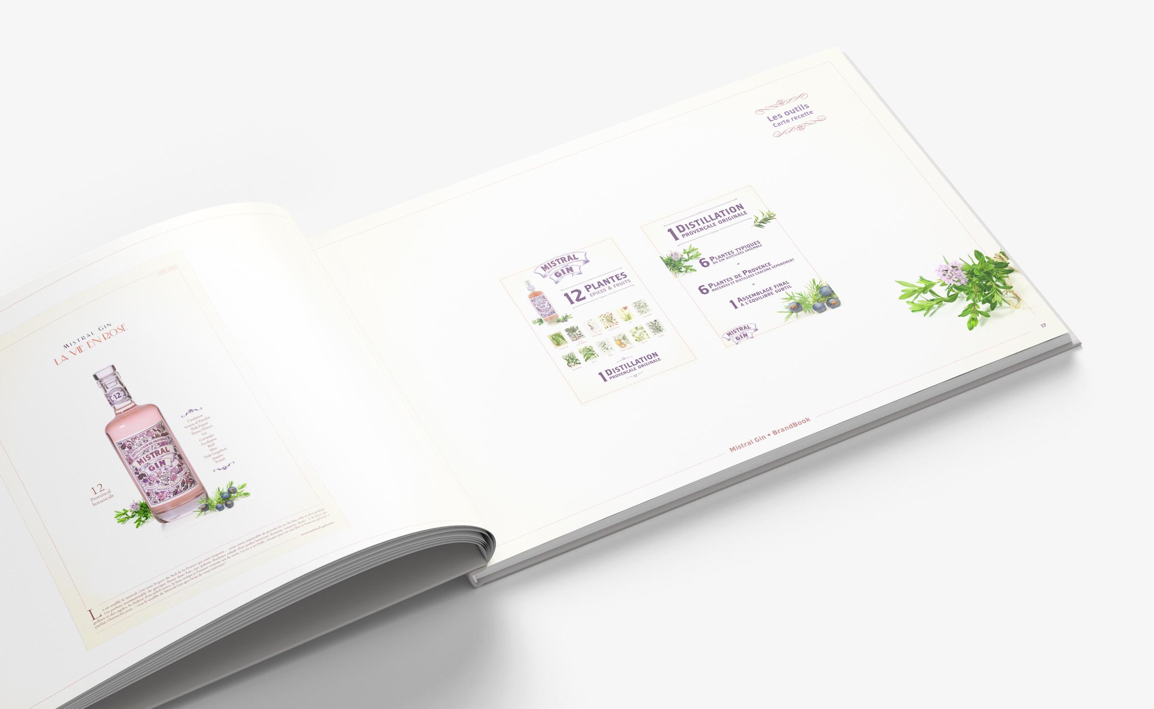 Double page Brandbook