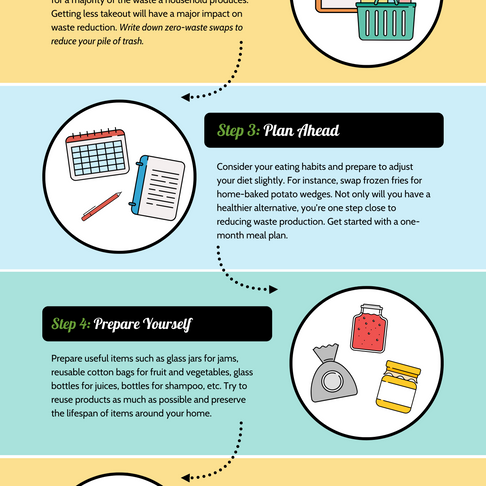 Steps to Reduce Daily Food Waste