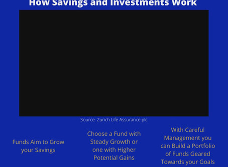 Investments and Savings