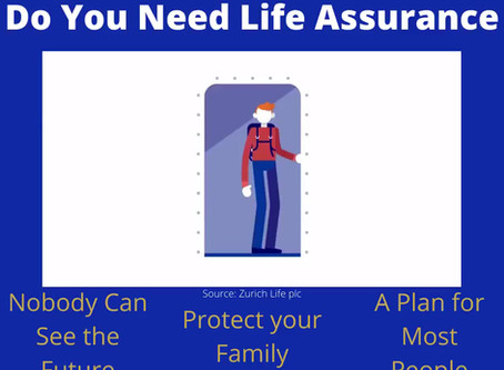 Do you need Life Assurance?
