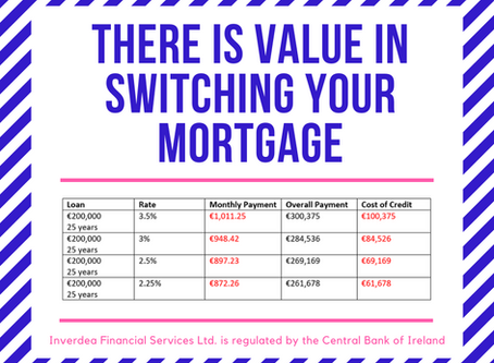 There is Value in Switching your Mortgage