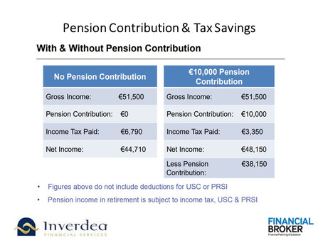 Tax Savings with Pension Contributions
