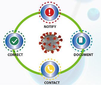 CDC Vaccines.jpg