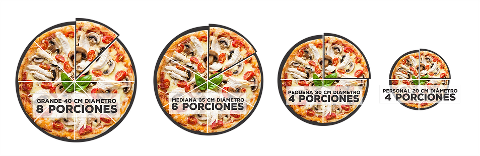 pizza tamaños.png