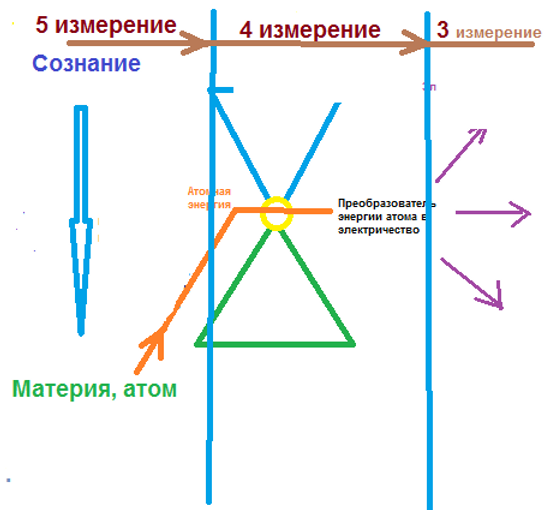 Знак10 Небокультуры.png