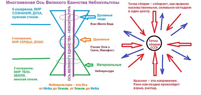 Знак23 Небокультуры.png