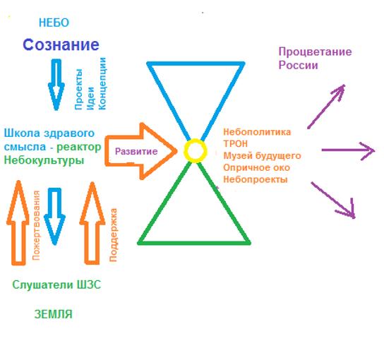 Знак19 Небокультуры.png
