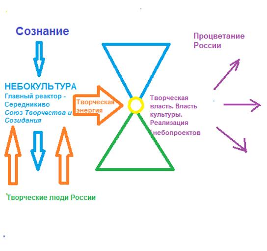 Знак9 Небокультуры.png