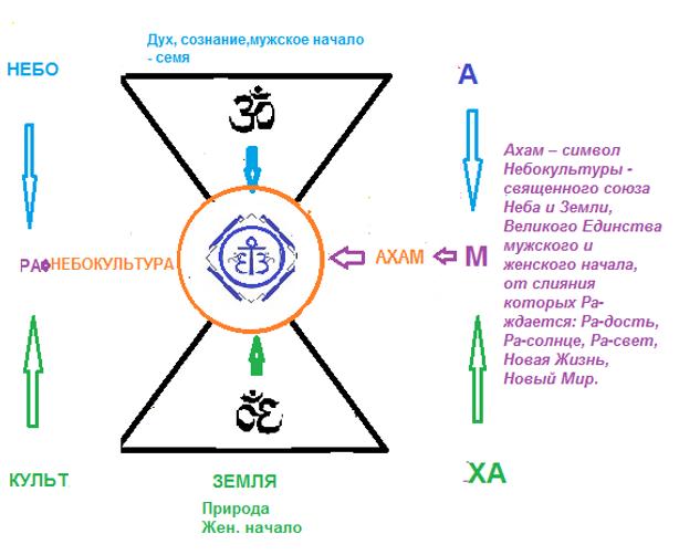Знак18 Небокультуры.png
