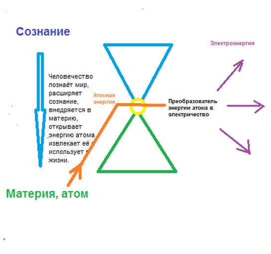 Знак8Небокультуры.png