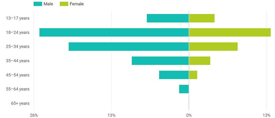 demographics Nov 2018.JPG