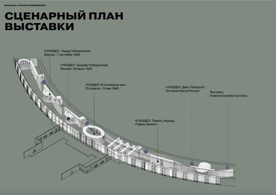 Экспозиционный план выставки