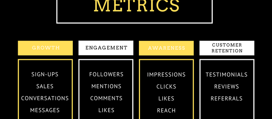 HOW TO MEASURE YOUR SOCIAL MEDIA SUCCESS?