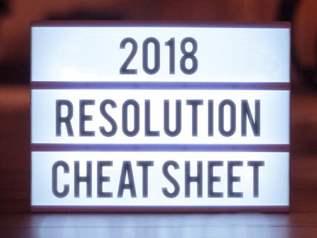 Resolution Cheat Sheet