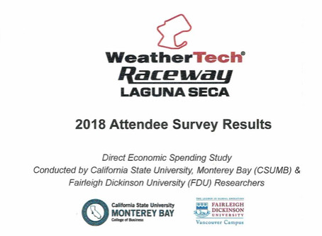 Laguna Seca Attendee Survey Results
