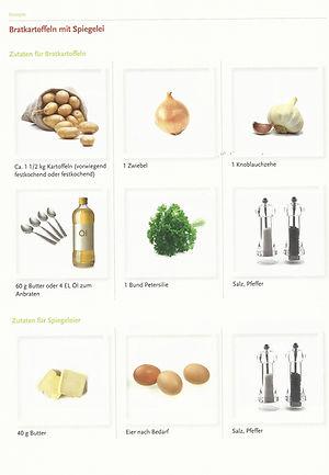 Zutaten_Bratkartoffeln mit Spiegelei.jpg