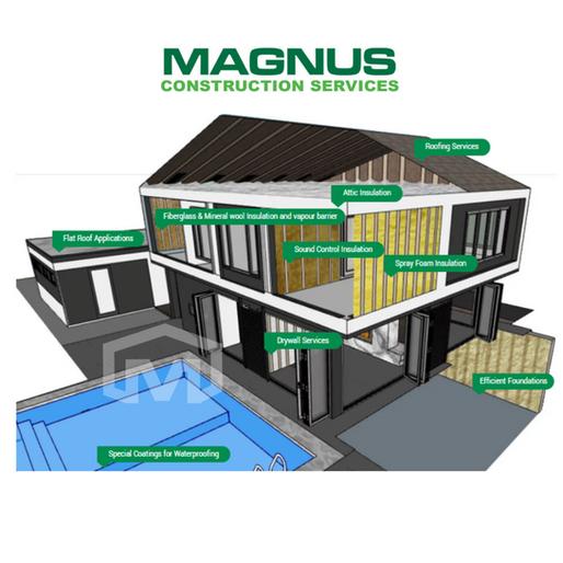 MAGNUS Homeowner - Maintenance Checklist