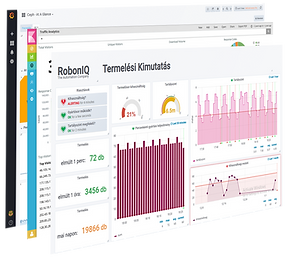 Dashboards_Style_v1.png