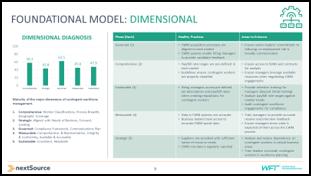 CWM Dimensions.png