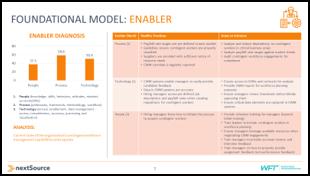 CWM Enablers.png
