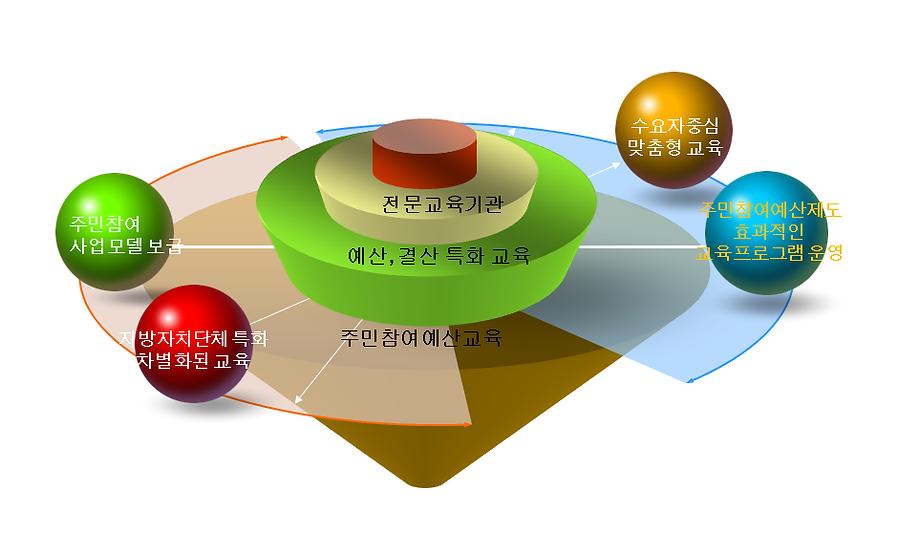 설립취지.png