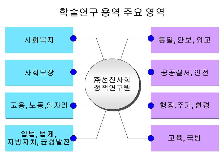 조직운영.png