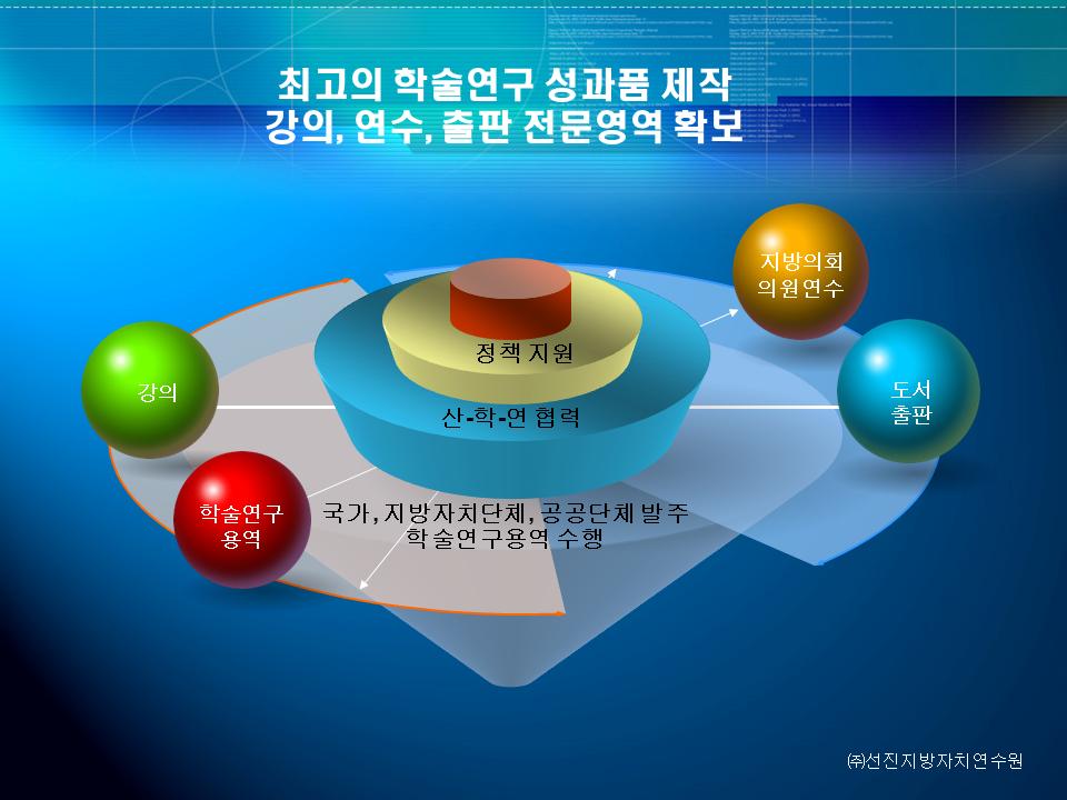 업무영역-선진지방자치연수원.png